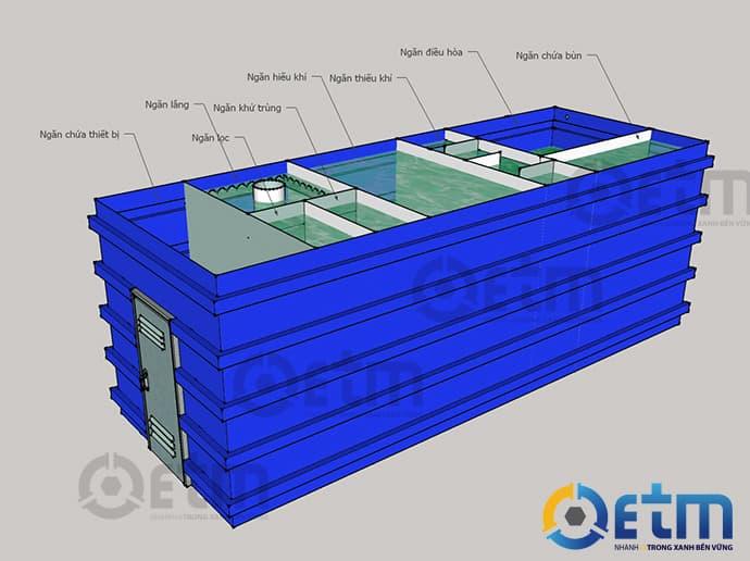Quy trình xử lý nước thải áp dụng Modul hợp khối ETM-hika
